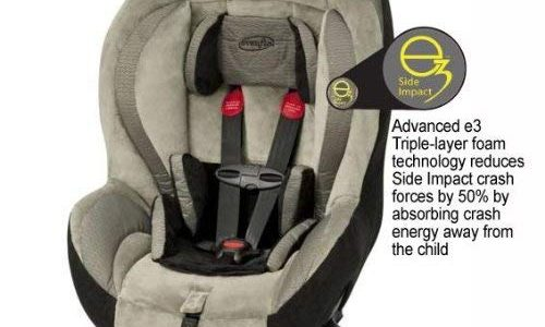 Momentum 65 LX e3 Convertible Car Seat Review